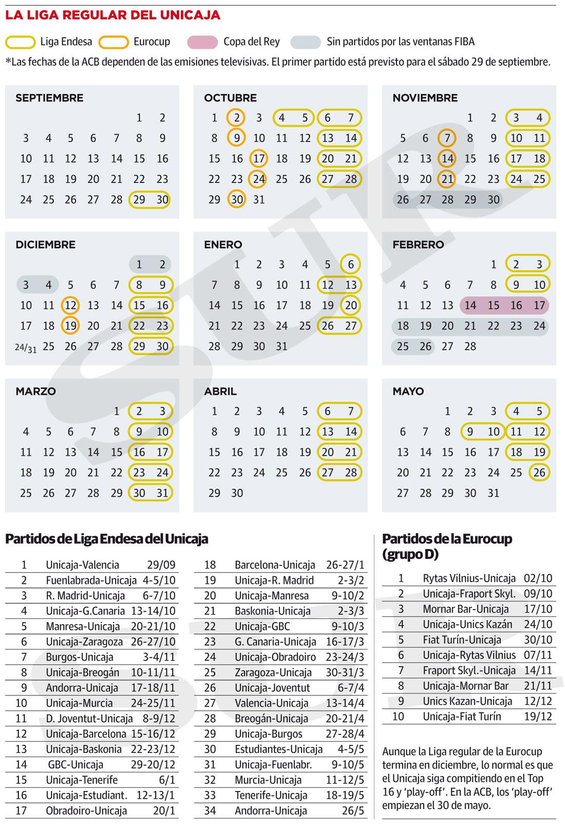Calendario Eurocup.Asi Es El Calendario Del Unicaja De La Temporada 2018 19